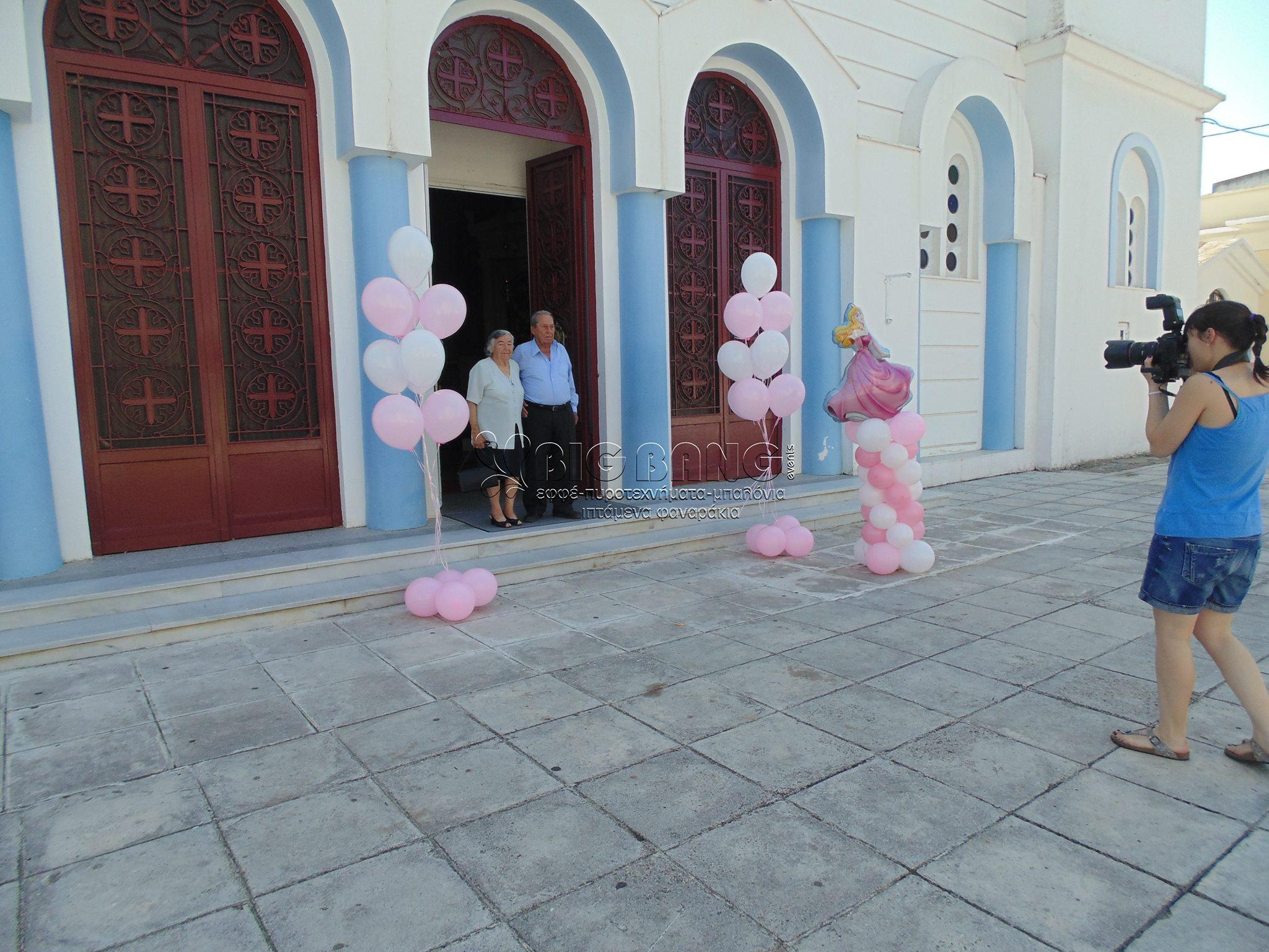 συνθεση μπαλονιων